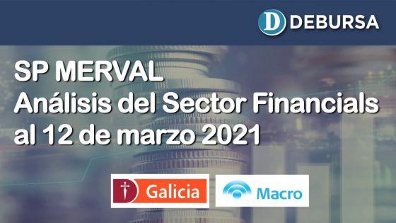 SP MERVAL - Sector FInancials (Bancos). Analisis al 12 de marzo 2021