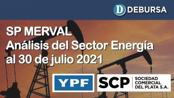 SP MERVAL - Sector Energia. Analisis al 30 de julio 2021.