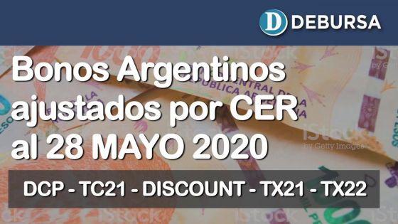 Bonos argentinos en pesos ajustados por CER al 28 de mayo 2020