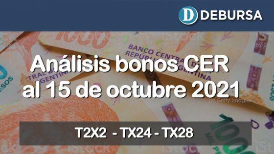 Análisis bonos argentinos en pesos ajustados por CER al 15 de octubre 2021