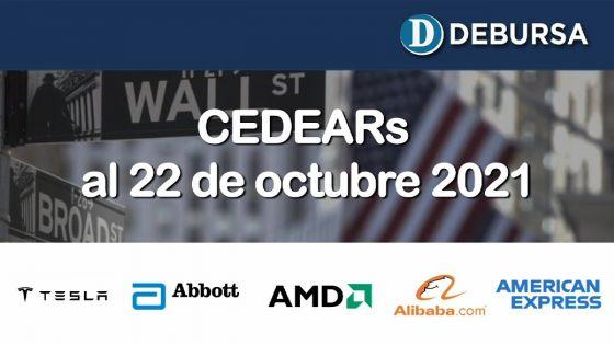Análisis de CEDEARs al 22 de octubre 2021
