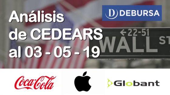 Análisis de CEDEARS al 3 de mayo 2019