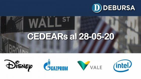 Análisis de CEDEARS al 28 de mayo 2020. Comparación con dólar contado con liqui (CCL)
