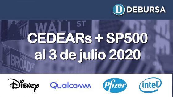 Análisis de CEDEARS al 3 de julio 2020