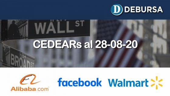 Análisis de CEDEARS al 28 de agosto 2020