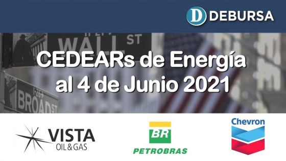 Análisis de CEDEARs del sector Energía al 4 de junio 2021