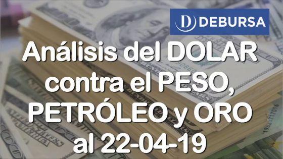 Análisis del DOLAR contra el PESO, PETRÓLEO y el ORO