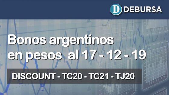 Bonos argentinos emitidos en pesos al 17 de diciembre 2019