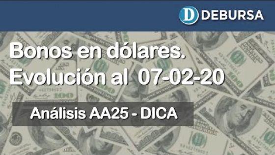 Bonos argentinos emitidos en dólares. Análisis al 7 de febrero 2020