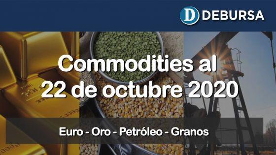 Variaciones internacionales de commodities al 22 de octubre 2020