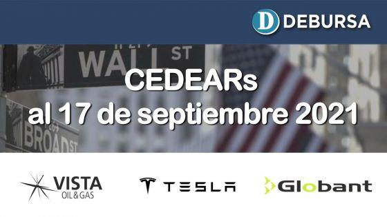 Análisis de CEDEARs al 17 de septiembre 2021