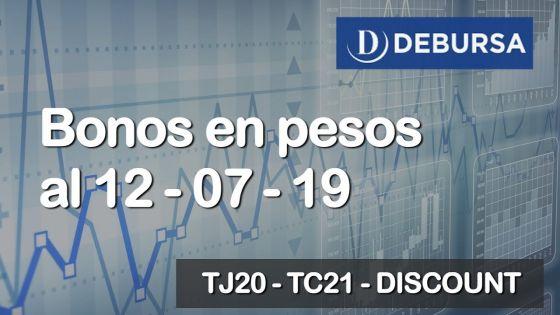 Bonos argentinos en pesos al 12 de Julio 2019