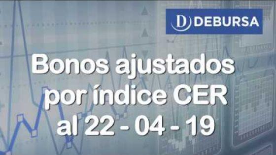 Bonos argentinos ajustado por índice CER (inflación) al 22 de abril 2019