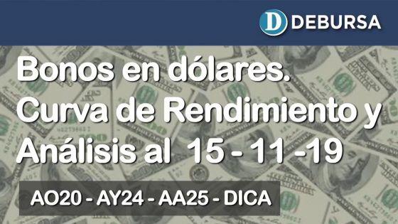 Bonos argentinos emitidos en dólares. Curva de rendimiento y Análisis al 15 de noviembre 2019
