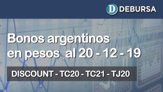 Bonos argentinos emitidos en pesos al 20 de diciembre 2019
