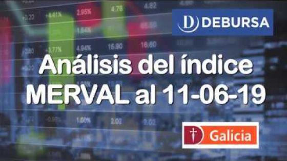 Índice Merval y acciones del Banco Galicia al 11 de junio 2019
