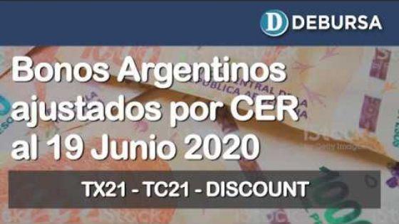 Bonos argentinos en pesos ajustados por CER al 19 de junio 2020