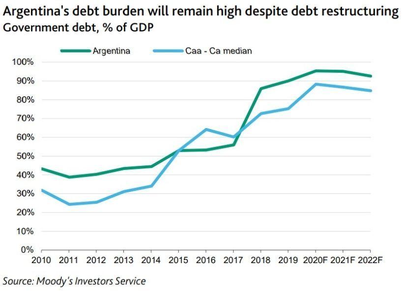 debt_burden.jpg_1292720520.jpg
