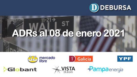 Analisis de las ADRs argentinas al 8 de enero 2021