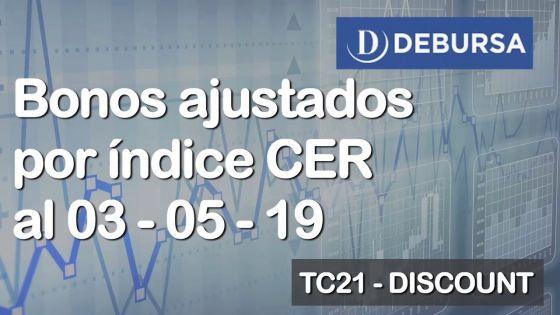 Bonos argentinos ajustados por índice CER al 3 de mayo 2019