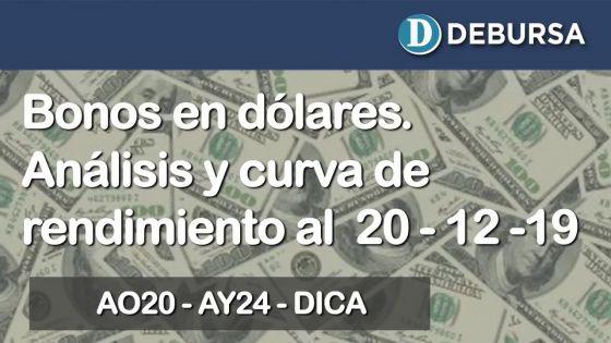 Bonos argentinos emitidos en dólares. Análisis al 20 de diciembre del 2019