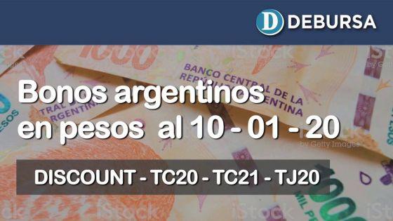 Bonos argentinos en pesos. Análisis y evaluacion de inversión al 10 de enero 2020.