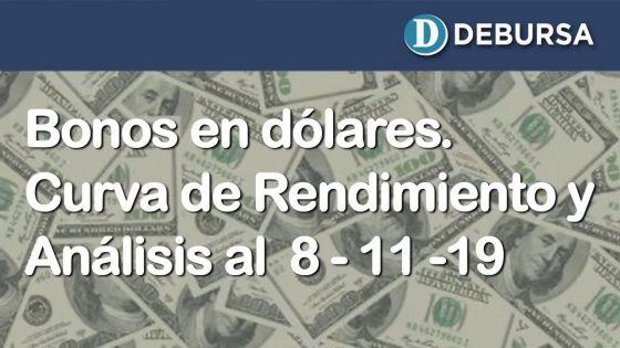 Bonos argentinos emitidos en dólares. Curva de rendimiento y Análisis al 8 de noviembre 2019