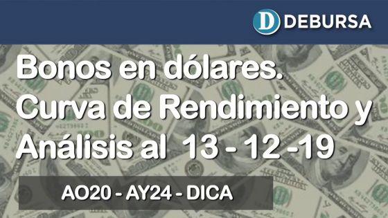 Bonos argentinos emitidos en dólares. Análisis al 13 de diciembre del 2019