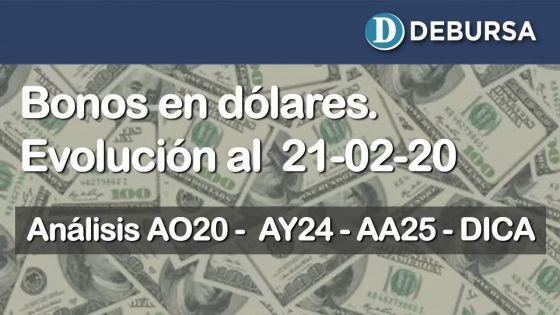 Bonos argentinos emitidos en dólares. Análisis al 21 de febrero 2020