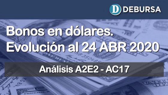 Bonos argentinos en dólares. Análisis al 24 de abril 2020