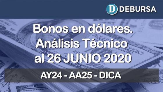 Análisis técnico de bonos argentinos en dólares al 26 de junio 2020.
