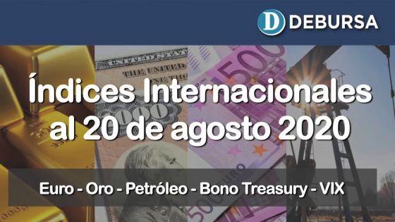 Contexto internacional: análisis de la economia mundial a través de índices al 20 de agosto 2020