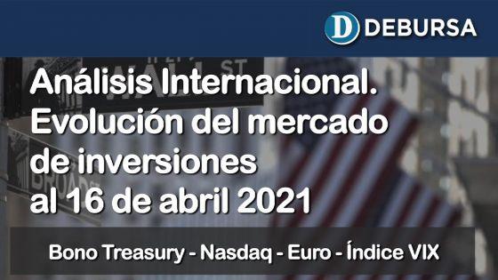 Análisis Internacional. Evolución del mercado de inversión al 16 de abril 2021