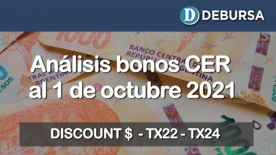 Análisis bonos argentinos en pesos ajustados por CER al 1 de octubre 2021