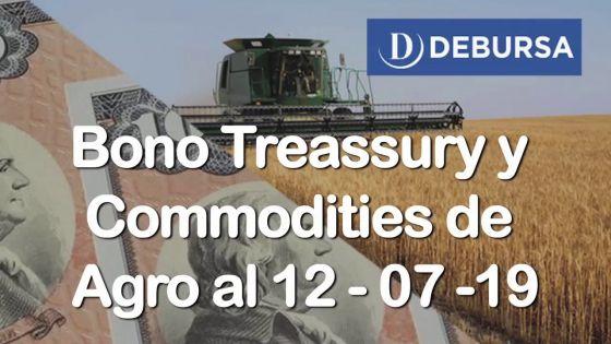 Bono Tressury (10 años) y Commodities del sector agroindustrial.