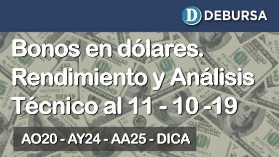 Bonos argentinos en dólares - Curva de rendimiento y análisis al 11-10-19