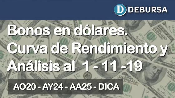 Bonos argentinos emitidos en dólares. Curva de rendimiento y Análisis al 1ro de noviembre 2019