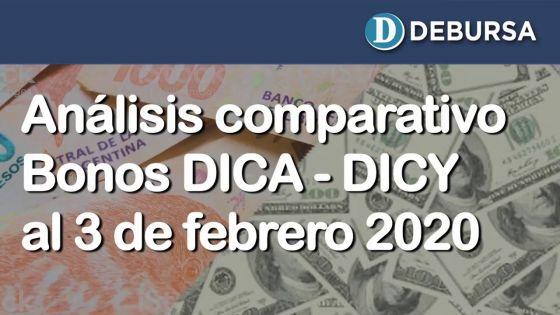 Bonos argentinos DICA-DICY. Análisis comparativo entre ambos instrumentos al 3 de febrero 2020.