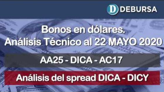 Análisis técnico de bonos argentinos en dólares al 22 de mayo 2020. Revisión del spread DICA - DICY