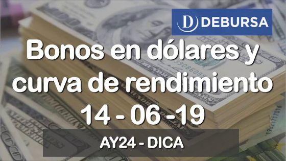 Bonos argentinos en dólares al 14 de Junio 2019