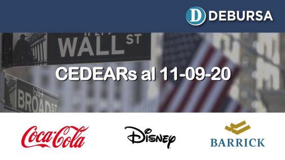 Análisis de CEDEARS al 11 de septiembre 2020