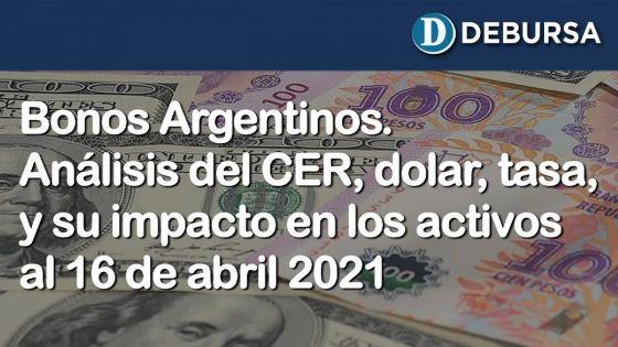 Bonos Argentinos. Análisis del CER, Dolar y Tasa. Impacto en activos de inversión 16 de abril 2021