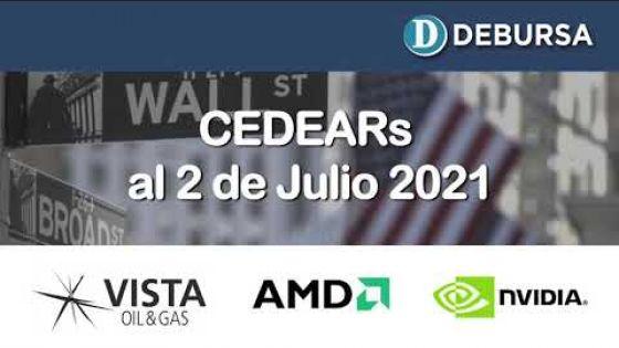 Análisis de CEDEARs al 2 de julio 2021