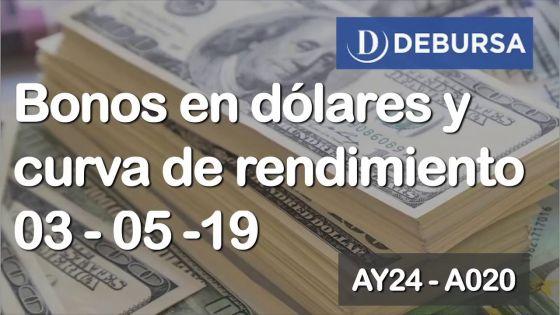 Bonos argentinos en dólares y curva de rendimiento al 3 de mayo 2019