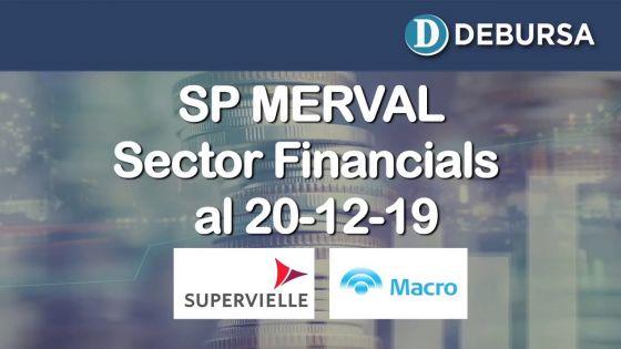 SP MERVAL - Análisis del sector Financials (bancos) al 20 de diciembre 2019