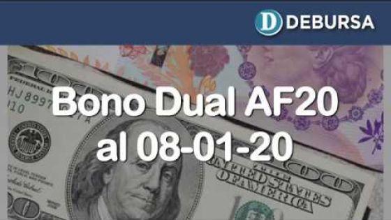 Bono Dual AF20 - Escenarios de inversión, ventajas y riesgos.