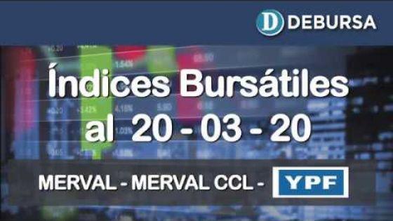 Índices bursátiles al 20 de marzo 2020: MERVAL y MERVAL Contado con Liqui (CCL), e YPF
