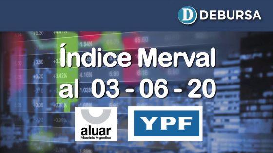 Índice MERVAL al 3 de junio 2020. Analisis de las acciones ALUAR e YPF