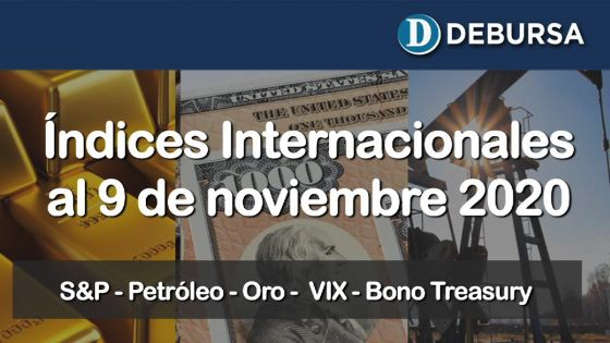 Variaciones de los índices internacionales al 9 de noviembre 2020