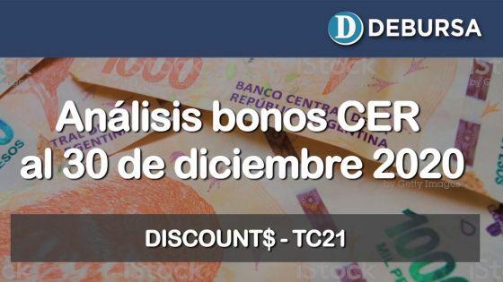 Bonos argentinos en pesos ajustados por CER al 30 de diciembre 2020